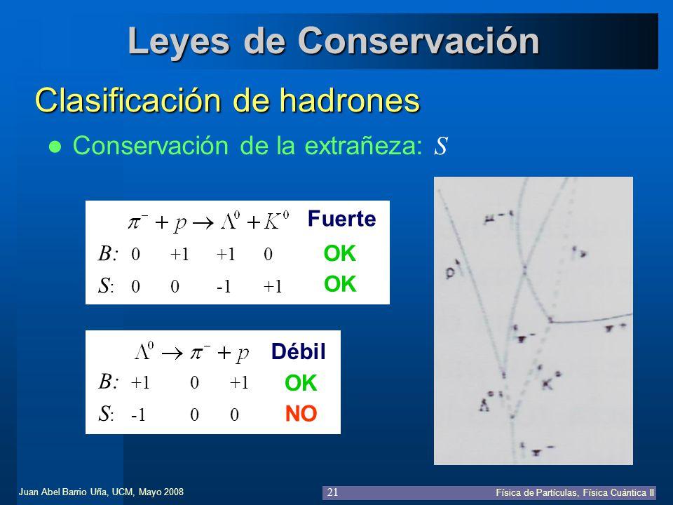 Juan Abel Barrio Uña, UCM, Mayo 2008 Física de Partículas, Física Cuántica II 21 Leyes de Conservación Clasificación de hadrones Conservación de la ex