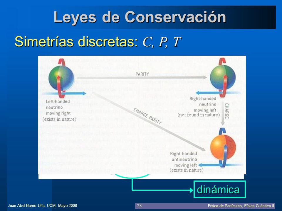 Juan Abel Barrio Uña, UCM, Mayo 2008 Física de Partículas, Física Cuántica II 23 Leyes de Conservación Simetrías discretas: C, P, T P C Débil: viola C