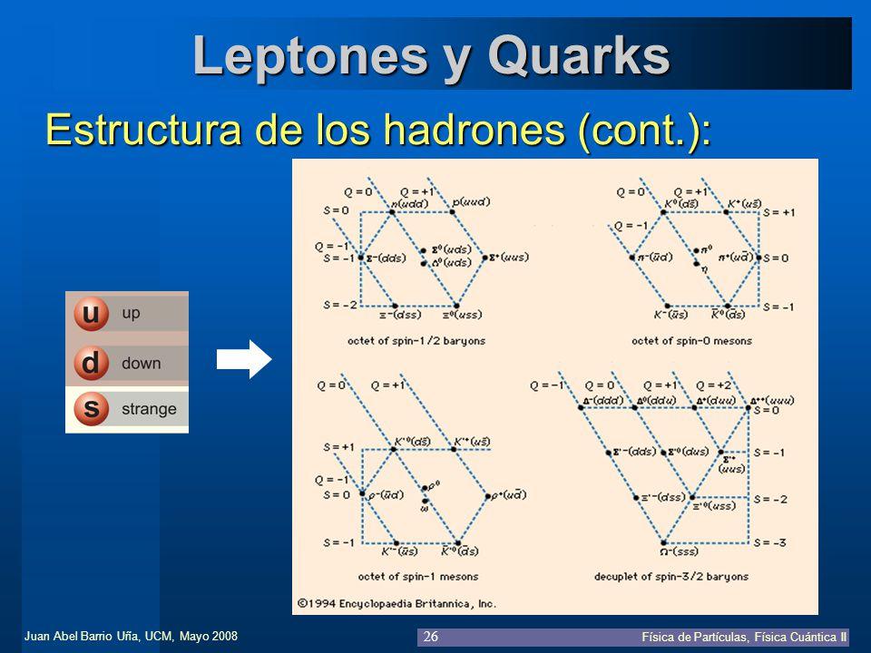 Juan Abel Barrio Uña, UCM, Mayo 2008 Física de Partículas, Física Cuántica II 26 Leptones y Quarks Estructura de los hadrones (cont.): S=+1 S=0 S=-1 K