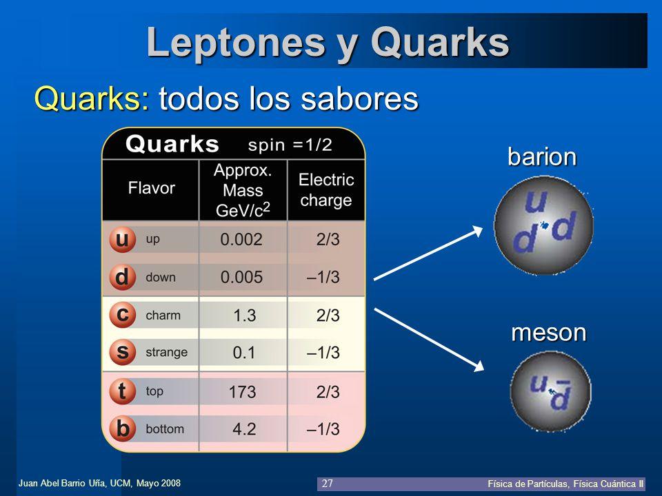Juan Abel Barrio Uña, UCM, Mayo 2008 Física de Partículas, Física Cuántica II 27 Leptones y Quarks Quarks: todos los sabores barion meson