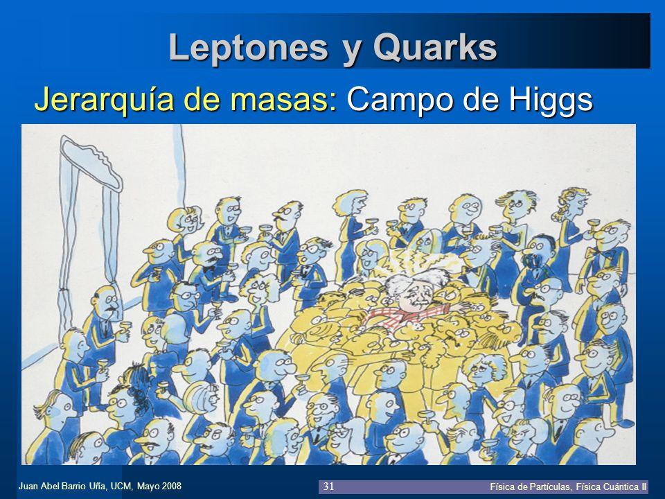 Juan Abel Barrio Uña, UCM, Mayo 2008 Física de Partículas, Física Cuántica II 31 Leptones y Quarks Jerarquía de masas: Campo de Higgs