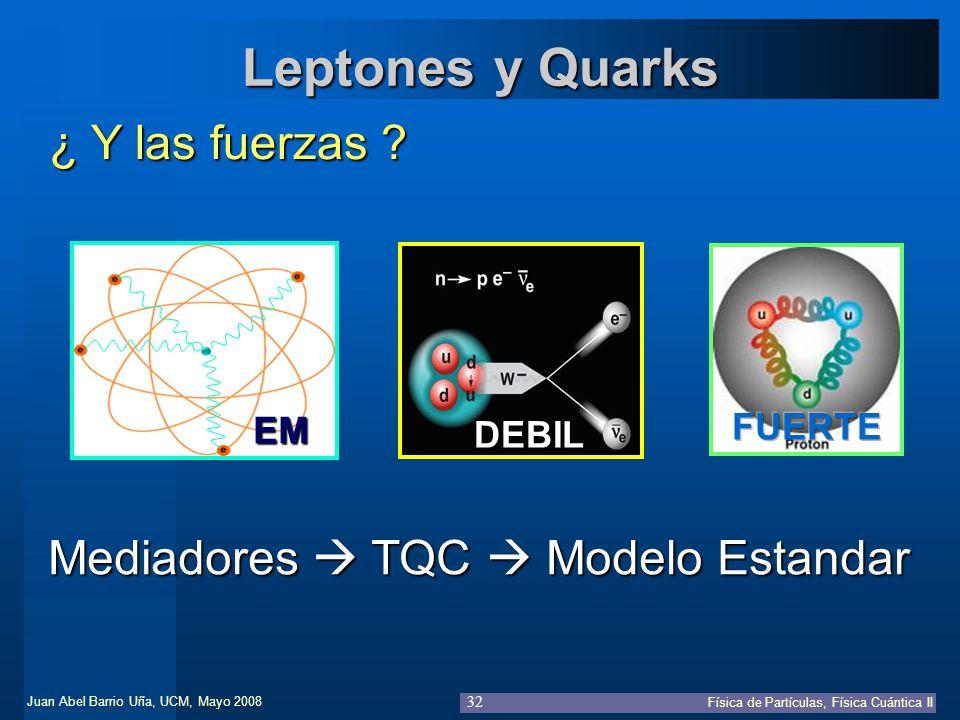 Juan Abel Barrio Uña, UCM, Mayo 2008 Física de Partículas, Física Cuántica II 32 Leptones y Quarks ¿ Y las fuerzas ? EM DEBIL Mediadores TQC Modelo Es