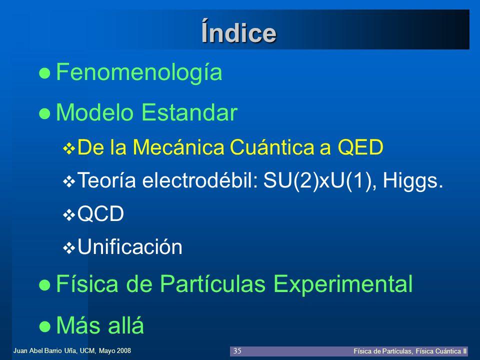 Juan Abel Barrio Uña, UCM, Mayo 2008 Física de Partículas, Física Cuántica II 35 Fenomenología Física de Partículas Experimental Índice Modelo Estanda