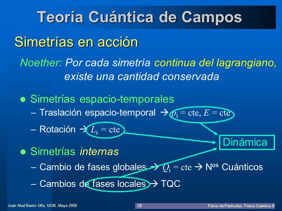 Juan Abel Barrio Uña, UCM, Mayo 2008 Física de Partículas, Física Cuántica II 38 Teoría Cuántica de Campos Simetrías en acción Noether: Por cada simet