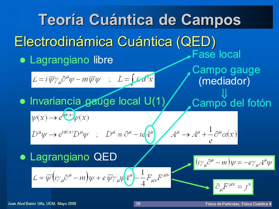 Juan Abel Barrio Uña, UCM, Mayo 2008 Física de Partículas, Física Cuántica II 39 Teoría Cuántica de Campos Electrodinámica Cuántica (QED) Lagrangiano
