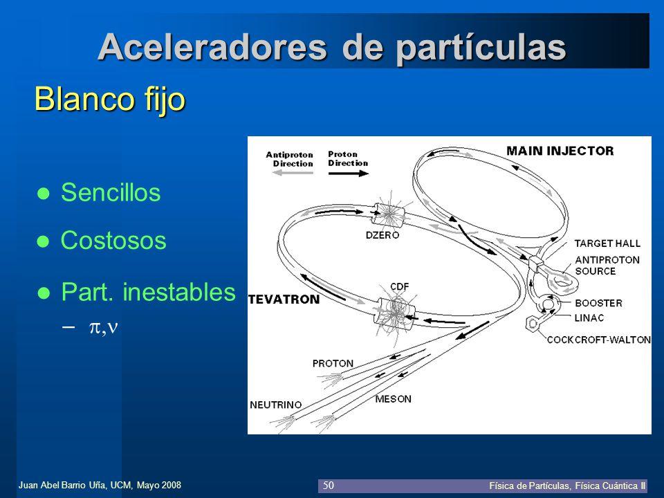 Juan Abel Barrio Uña, UCM, Mayo 2008 Física de Partículas, Física Cuántica II 50 Aceleradores de partículas Blanco fijo Sencillos Part. inestables – C