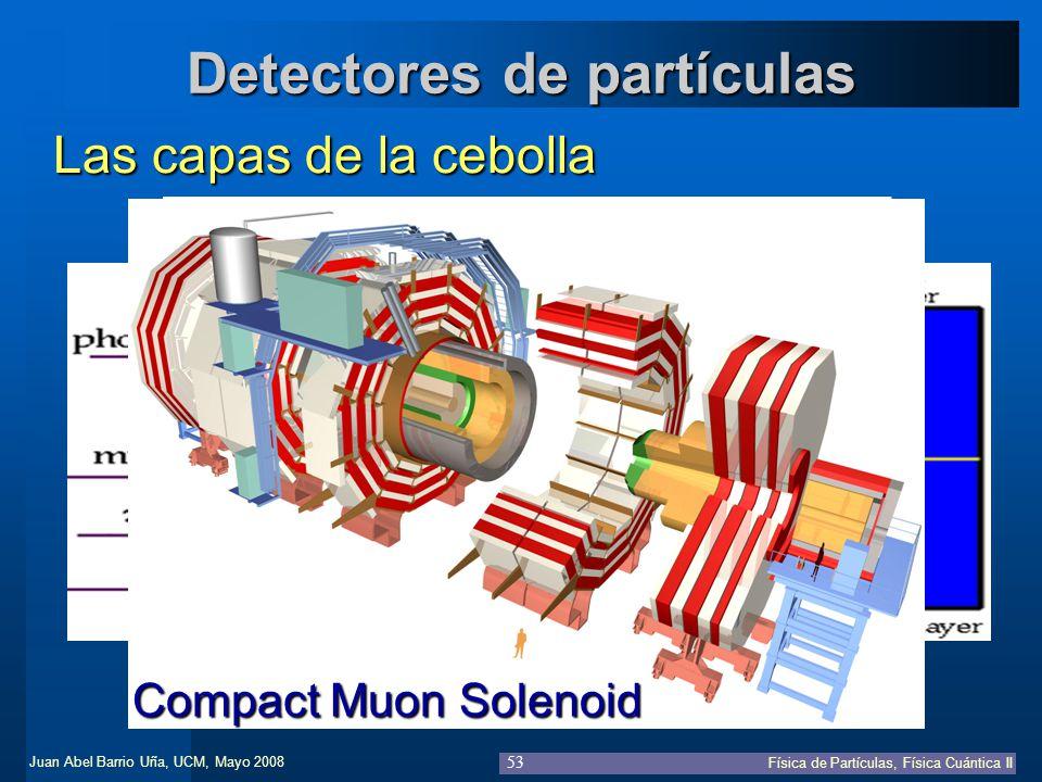 Juan Abel Barrio Uña, UCM, Mayo 2008 Física de Partículas, Física Cuántica II 53 Detectores de partículas Las capas de la cebolla Compact Muon Solenoi