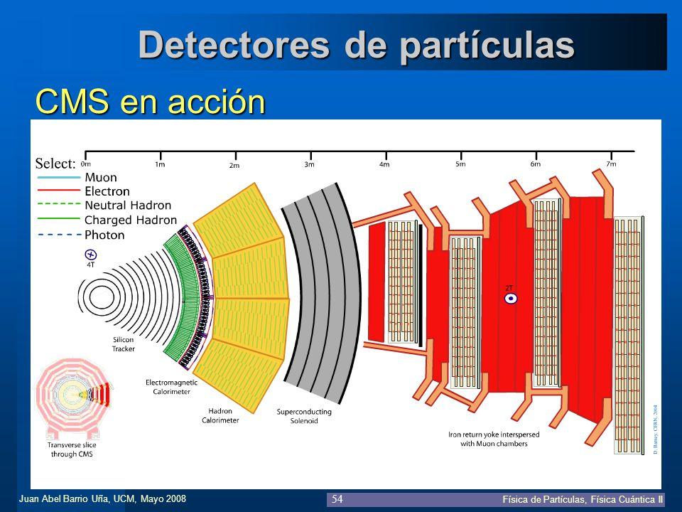 Juan Abel Barrio Uña, UCM, Mayo 2008 Física de Partículas, Física Cuántica II 54 Detectores de partículas CMS en acción