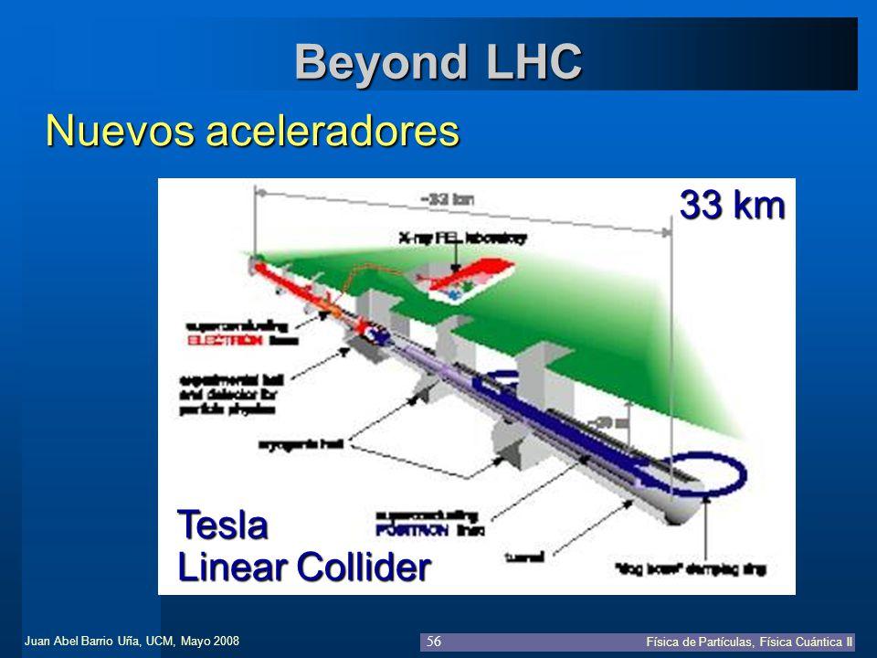 Juan Abel Barrio Uña, UCM, Mayo 2008 Física de Partículas, Física Cuántica II 56 Beyond LHC Nuevos aceleradores Linear Collider 33 km Tesla