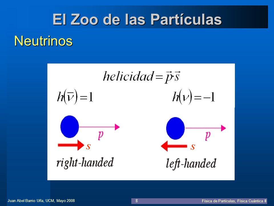 Juan Abel Barrio Uña, UCM, Mayo 2008 Física de Partículas, Física Cuántica II 8 El Zoo de las Partículas Neutrinos q =0 ; m 0 (Pauli) q =0 ; m 0 (Paul