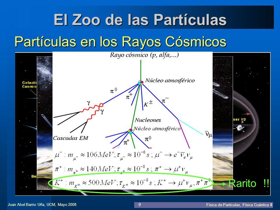 Juan Abel Barrio Uña, UCM, Mayo 2008 Física de Partículas, Física Cuántica II 20 L e : 0-10 L e : 0 0+1 Leyes de Conservación Clasificación de partículas Conservación del Nº Bariónico: B Conservación del Nº Leptónico: L –Bariones: B=1; Antibariones: B = -1; Resto: B = 0 –Leptones: L=1; Antileptones: L = -1; Resto: L = 0 –Cada familia leptónica tiene uno propio L e : 0-1+1 B: +1+1 0 L e :00+1 0