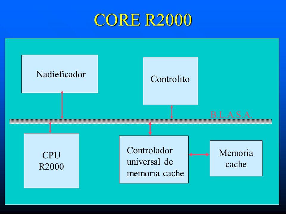 CORE R2000 CPU R2000 Nadieficador Controlito Controlador universal de memoria cache Memoria cache B.L.A.S.A.
