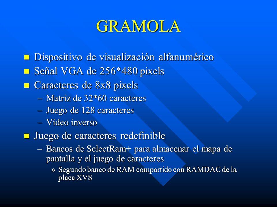GRAMOLA Dispositivo de visualización alfanumérico Dispositivo de visualización alfanumérico Señal VGA de 256*480 pixels Señal VGA de 256*480 pixels Caracteres de 8x8 pixels Caracteres de 8x8 pixels –Matriz de 32*60 caracteres –Juego de 128 caracteres –Vídeo inverso Juego de caracteres redefinible Juego de caracteres redefinible –Bancos de SelectRam+ para almacenar el mapa de pantalla y el juego de caracteres »Segundo banco de RAM compartido con RAMDAC de la placa XVS