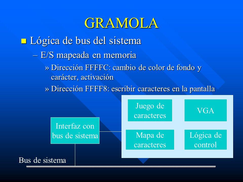 GRAMOLA Lógica de bus del sistema Lógica de bus del sistema –E/S mapeada en memoria »Dirección FFFFC: cambio de color de fondo y carácter, activación »Dirección FFFF8: escribir caracteres en la pantalla Interfaz con bus de sistema VGA Juego de caracteres Mapa de caracteres Lógica de control Bus de sistema