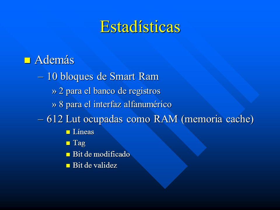Estadísticas Además Además –10 bloques de Smart Ram »2 para el banco de registros »8 para el interfaz alfanumérico –612 Lut ocupadas como RAM (memoria cache) Líneas Líneas Tag Tag Bit de modificado Bit de modificado Bit de validez Bit de validez