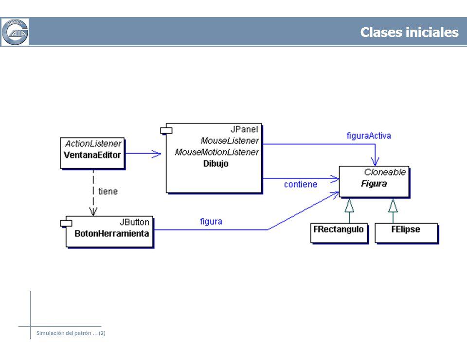 Simulación del patrón … (2) Escenario 1: Creación de una figura ¿Cómo vamos a crear una figura.