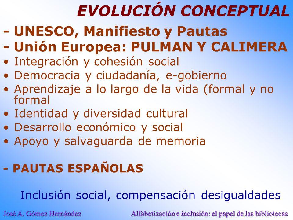 EVOLUCIÓN CONCEPTUAL - UNESCO, Manifiesto y Pautas - Unión Europea: PULMAN Y CALIMERA Integración y cohesión social Democracia y ciudadanía, e-gobierno Aprendizaje a lo largo de la vida (formal y no formal Identidad y diversidad cultural Desarrollo económico y social Apoyo y salvaguarda de memoria - PAUTAS ESPAÑOLAS Inclusión social, compensación desigualdades