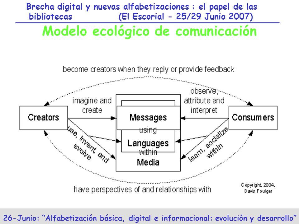 Brecha digital y nuevas alfabetizaciones : el papel de las bibliotecas (El Escorial - 25/29 Junio 2007) 26-Junio: Alfabetización básica, digital e informacional: evolución y desarrollo Modelo ecológico de comunicación