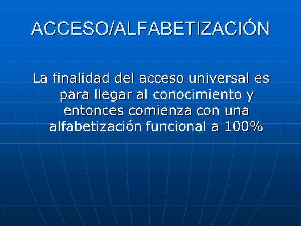 ACCESO/ALFABETIZACIÓN La finalidad del acceso universal es para llegar al y entonces comienza con una a 100% La finalidad del acceso universal es para llegar al conocimiento y entonces comienza con una alfabetización funcional a 100%