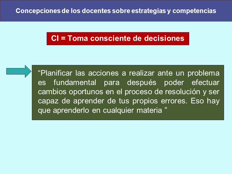 Concepciones de los docentes sobre estrategias y competencias CI = Toma consciente de decisiones Planificar las acciones a realizar ante un problema e