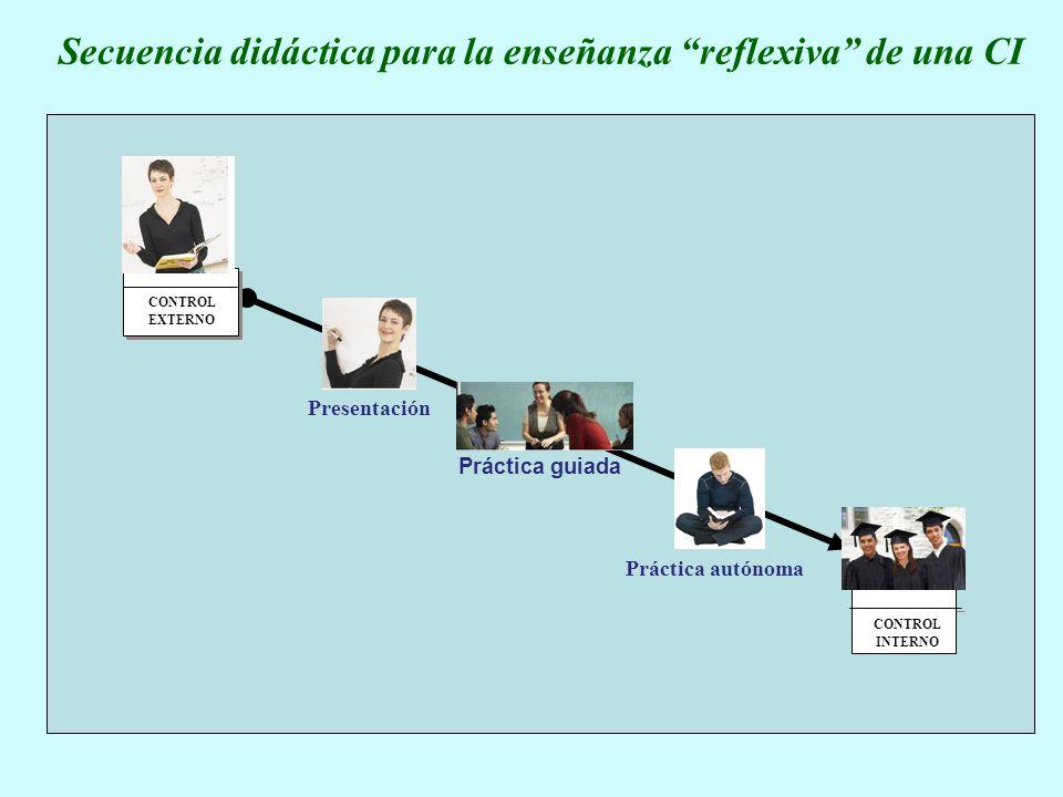 Secuencia didáctica para la enseñanza reflexiva de una CI Práctica guiada CONTROL EXTERNO Presentación Práctica autónoma CONTROL INTERNO
