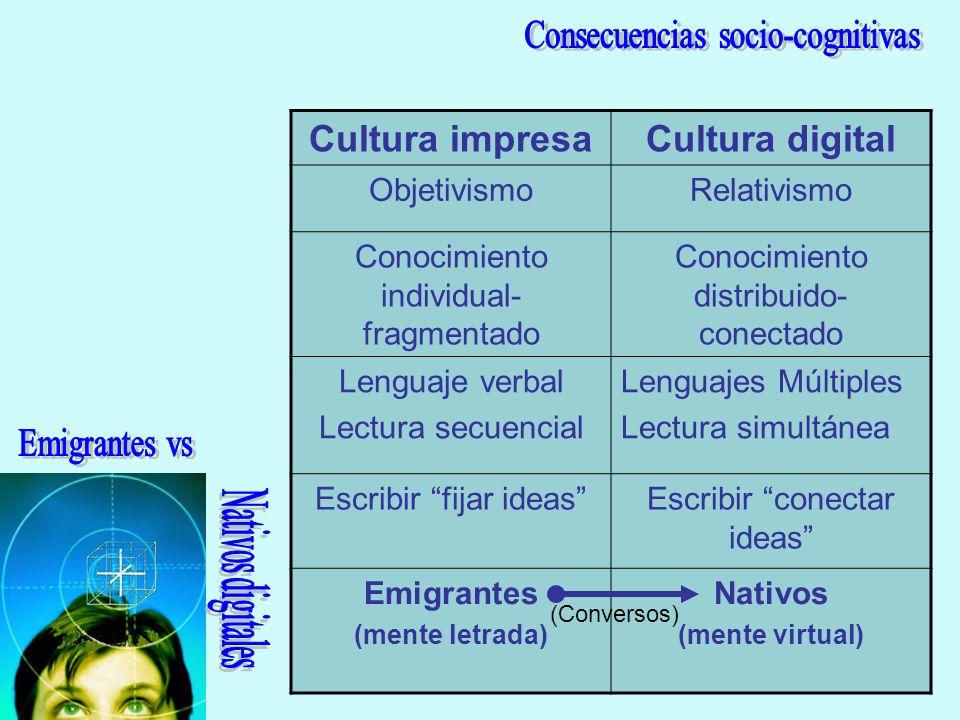 Cultura impresaCultura digital ObjetivismoRelativismo Conocimiento individual- fragmentado Conocimiento distribuido- conectado Lenguaje verbal Lectura