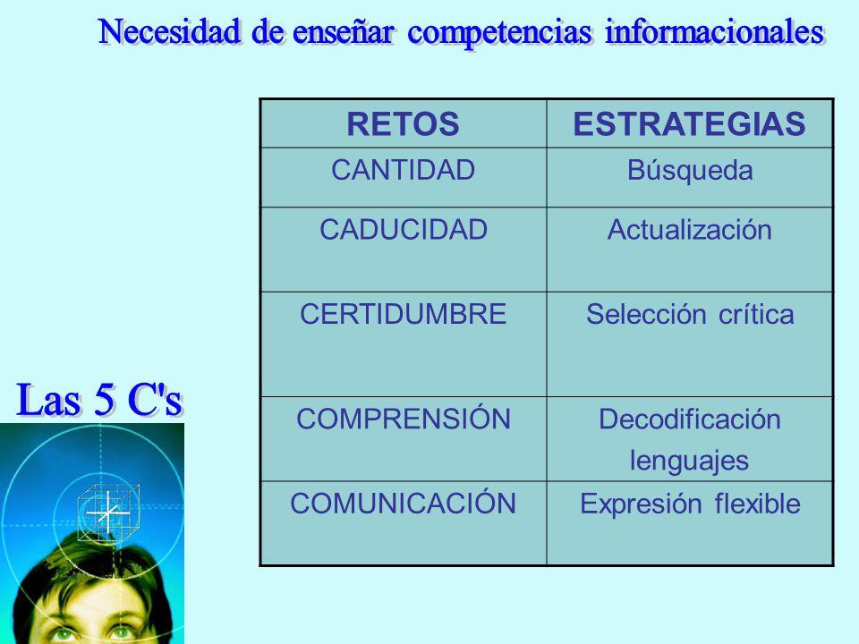RETOSESTRATEGIAS CANTIDADBúsqueda CADUCIDADActualización CERTIDUMBRESelección crítica COMPRENSIÓNDecodificación lenguajes COMUNICACIÓNExpresión flexib
