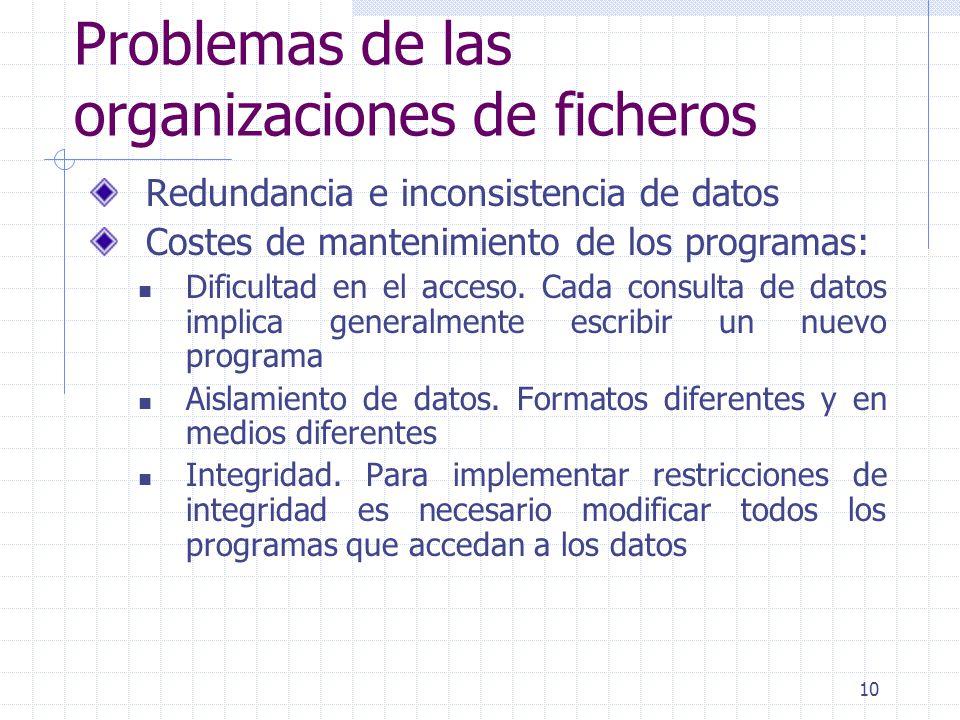 10 Problemas de las organizaciones de ficheros Redundancia e inconsistencia de datos Costes de mantenimiento de los programas: Dificultad en el acceso
