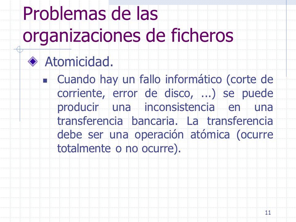 11 Problemas de las organizaciones de ficheros Atomicidad. Cuando hay un fallo informático (corte de corriente, error de disco,...) se puede producir