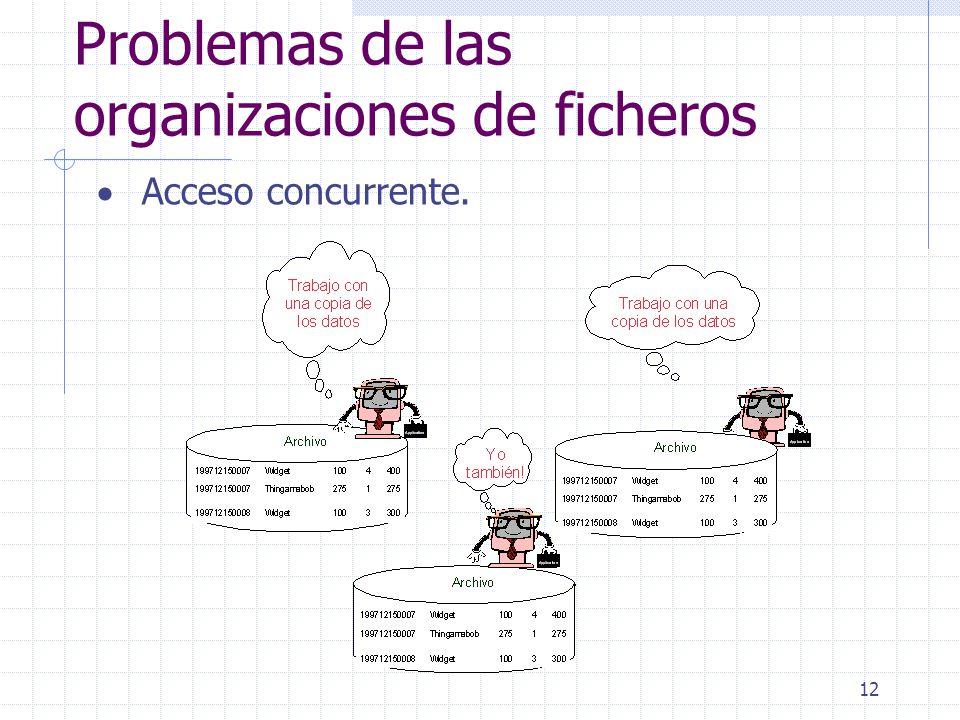 12 Problemas de las organizaciones de ficheros Acceso concurrente.