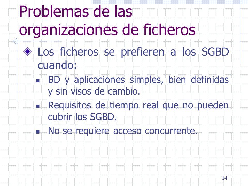 14 Problemas de las organizaciones de ficheros Los ficheros se prefieren a los SGBD cuando: BD y aplicaciones simples, bien definidas y sin visos de c