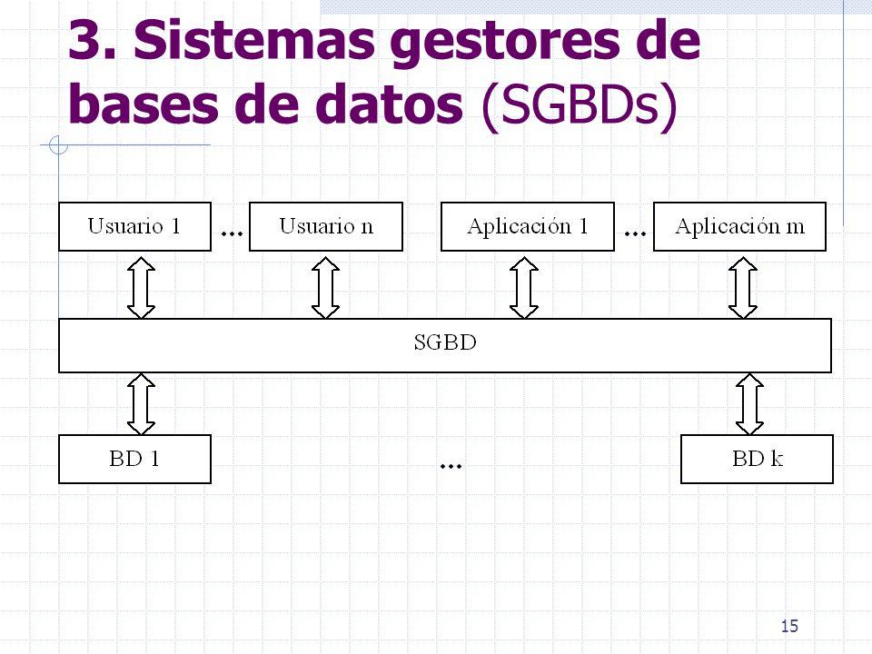 15 3. Sistemas gestores de bases de datos (SGBDs)
