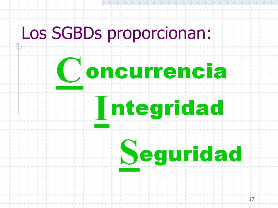 17 Los SGBDs proporcionan: