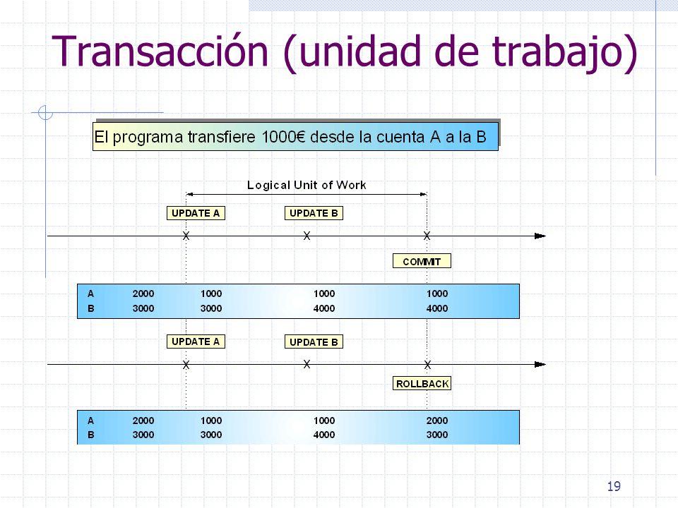 19 Transacción (unidad de trabajo)