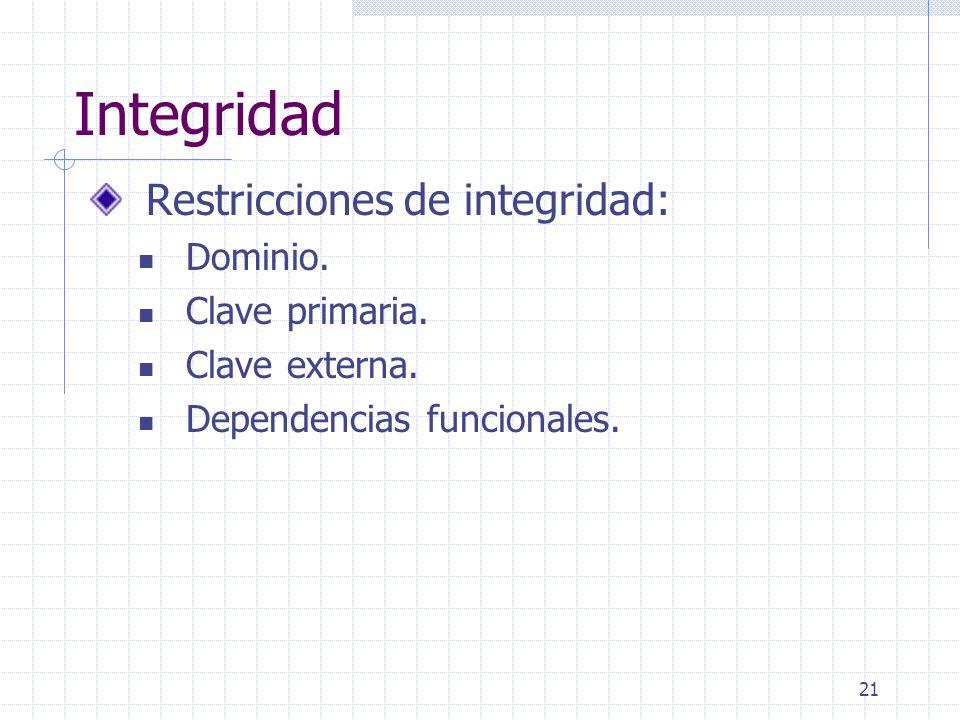 21 Integridad Restricciones de integridad: Dominio. Clave primaria. Clave externa. Dependencias funcionales.