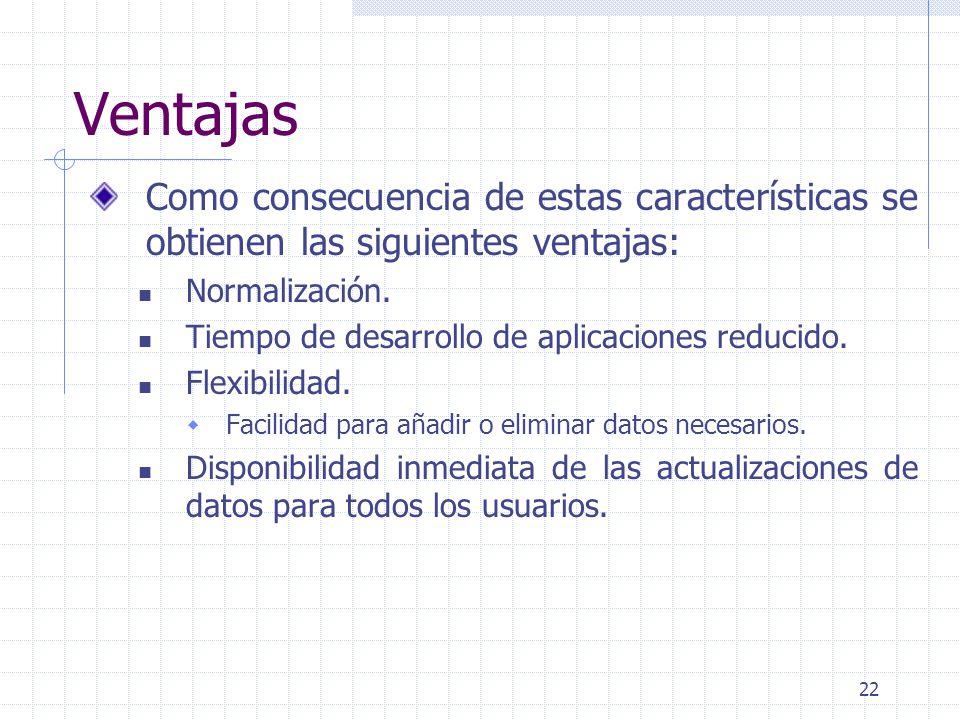22 Ventajas Como consecuencia de estas características se obtienen las siguientes ventajas: Normalización. Tiempo de desarrollo de aplicaciones reduci