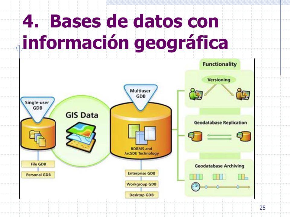 25 4. Bases de datos con información geográfica