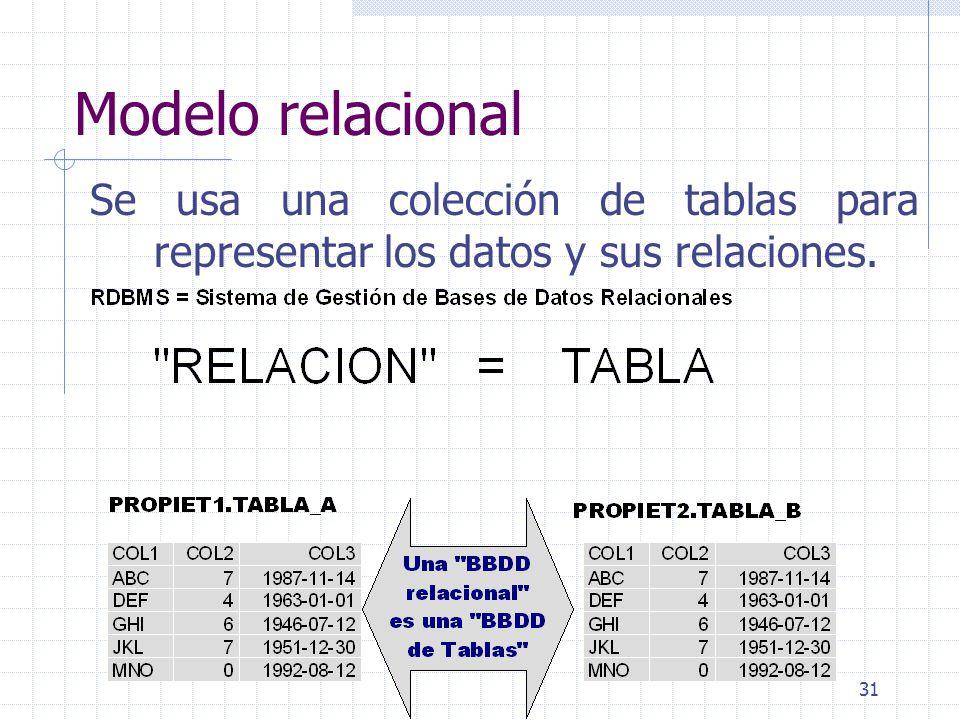 31 Modelo relacional Se usa una colección de tablas para representar los datos y sus relaciones.