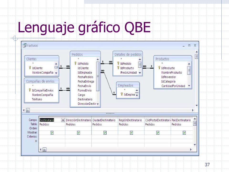 37 Lenguaje gráfico QBE