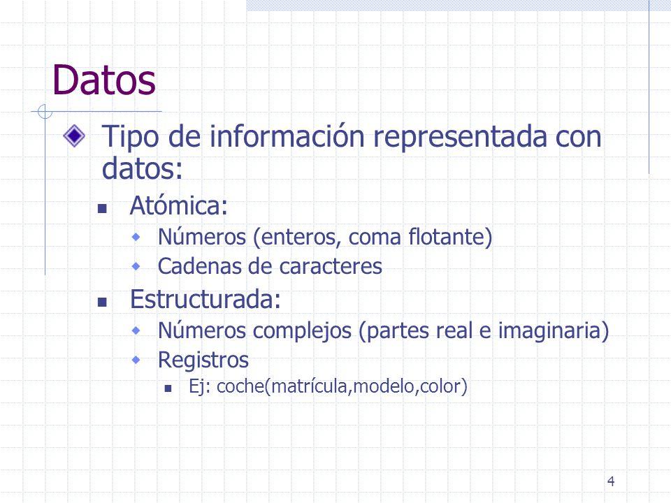4 Datos Tipo de información representada con datos: Atómica: Números (enteros, coma flotante) Cadenas de caracteres Estructurada: Números complejos (p
