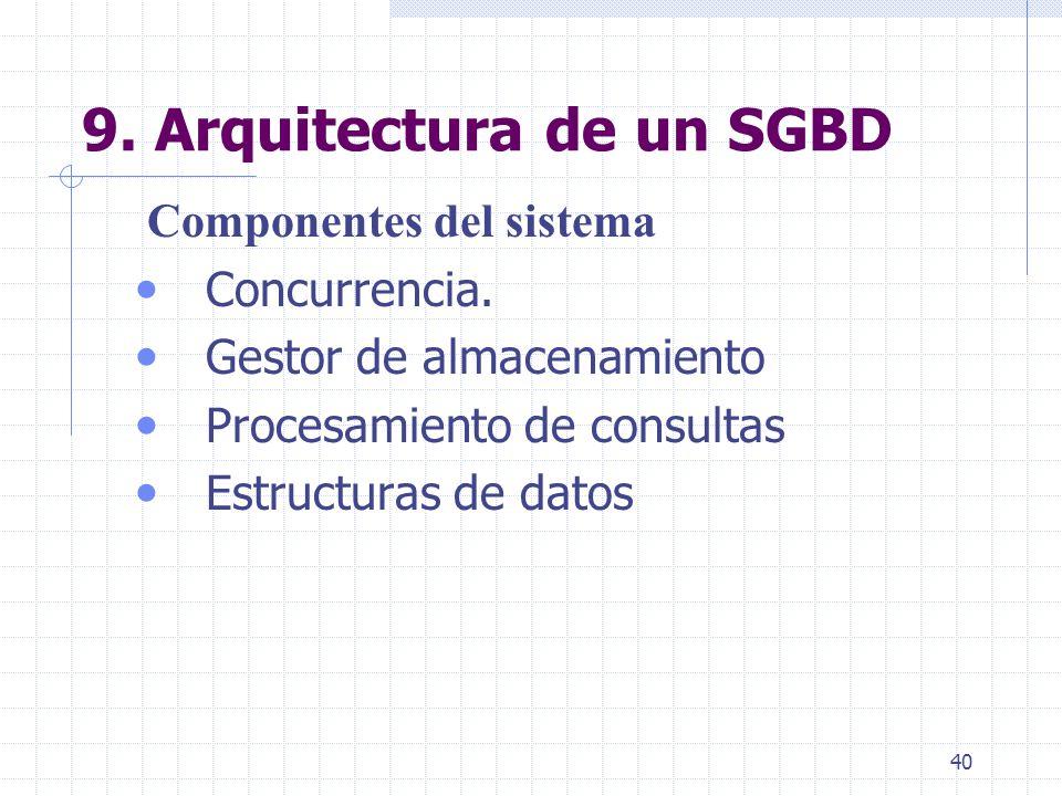 40 9. Arquitectura de un SGBD Componentes del sistema Concurrencia. Gestor de almacenamiento Procesamiento de consultas Estructuras de datos