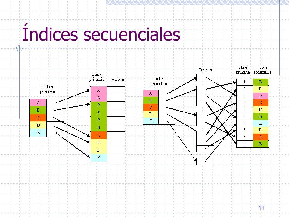 44 Índices secuenciales