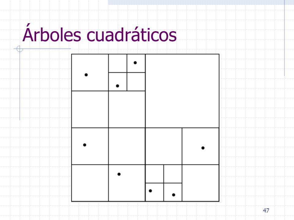 47 Árboles cuadráticos