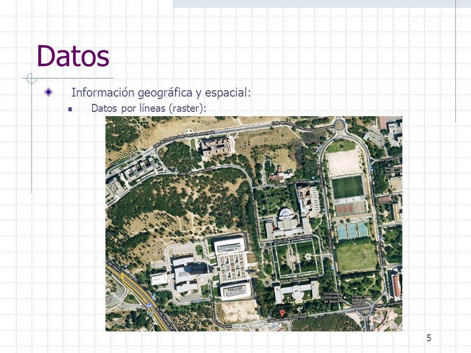 6 Datos Información geográfica y espacial: Datos vectoriales