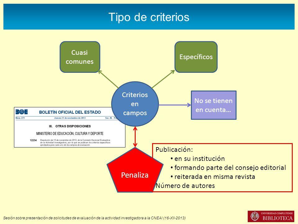 Sesión sobre presentación de solicitudes de evaluación de la actividad investigadora a la CNEAI (16-XII-2013) Tipo de criterios Criterios en campos Cu