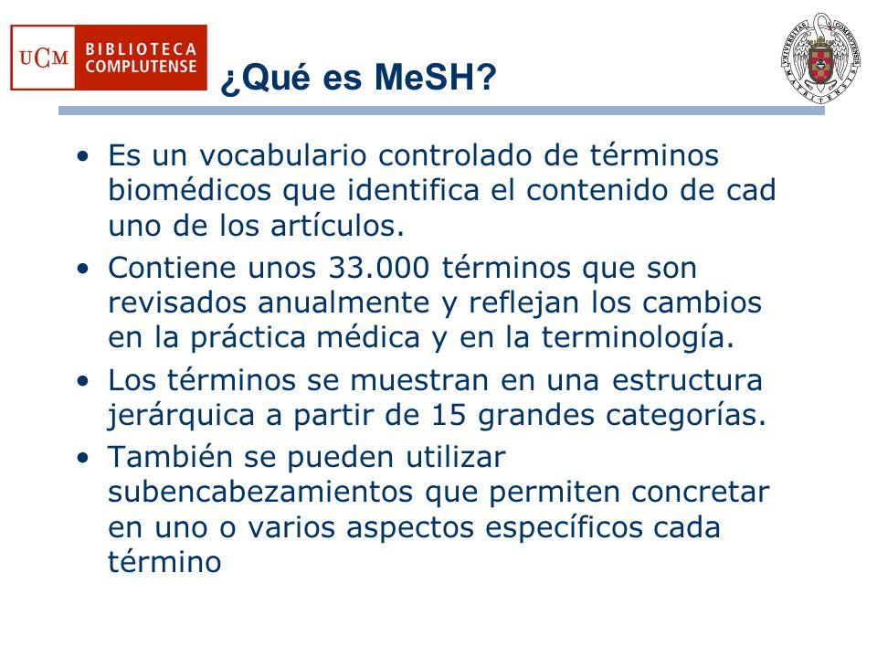 ¿Qué es MeSH? Es un vocabulario controlado de términos biomédicos que identifica el contenido de cad uno de los artículos. Contiene unos 33.000 términ