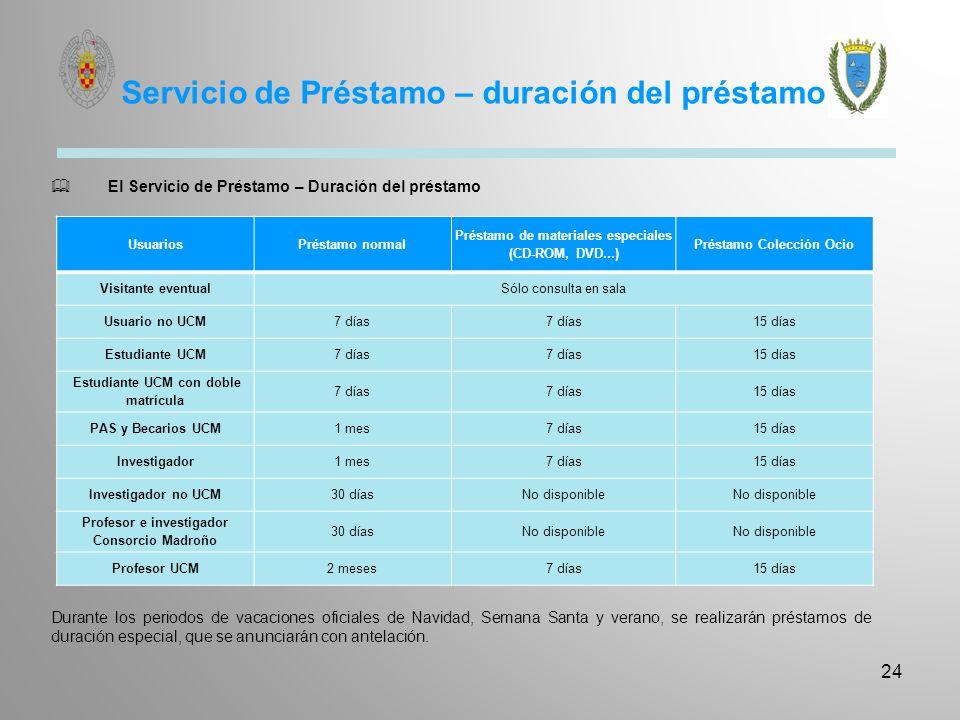 Servicio de Préstamo – duración del préstamo El Servicio de Préstamo – Duración del préstamo 24 UsuariosPréstamo normal Préstamo de materiales especia