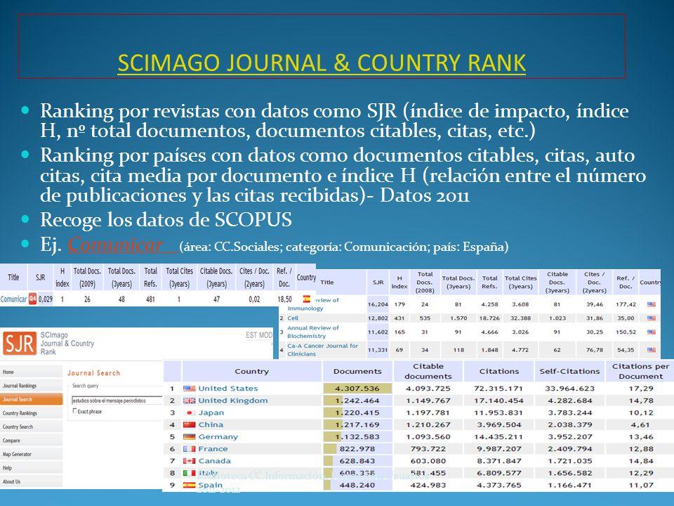 -Indicios de calidad.ICR- JOURNAL CITATION REPORT.