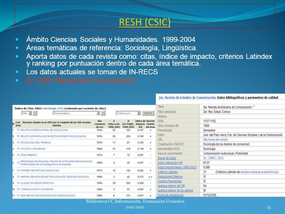 IN-RESH IN-RESH (Universidad de Granada) Revistas españolas de Ciencias Sociales, área de Comunicación.