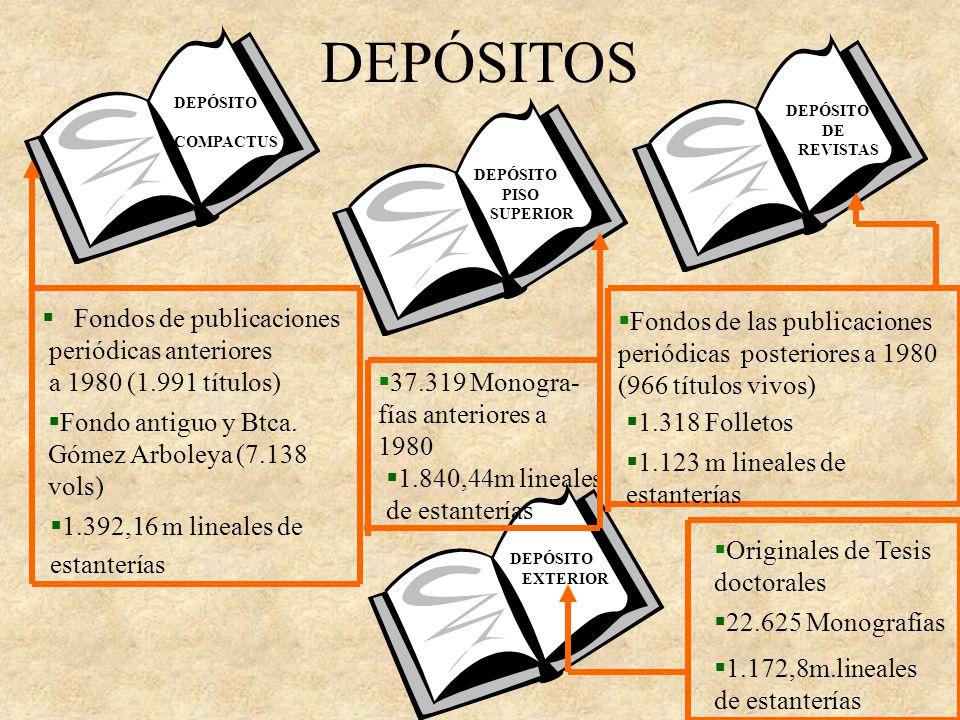 DEPÓSITOS DEPÓSITO COMPACTUSDEPÓSITO PISO SUPERIOR DEPÓSITO REVISTAS